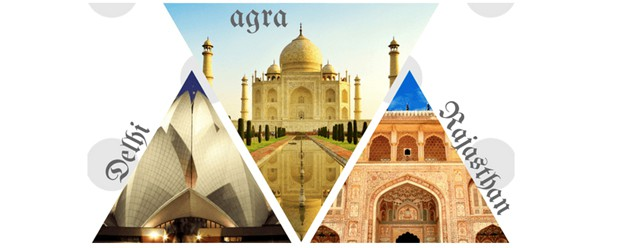 The Golden Triangle of India