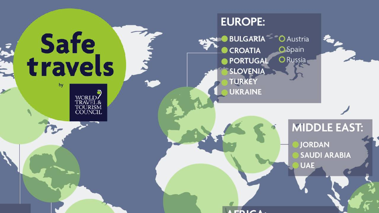 The Countries That Have Bagged Wttc Safe Travel Stamp.